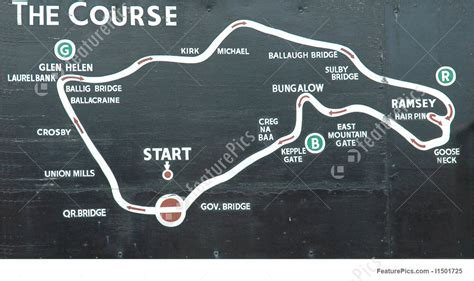 Signs And Info: Isle Of Man TT Course - Stock Image