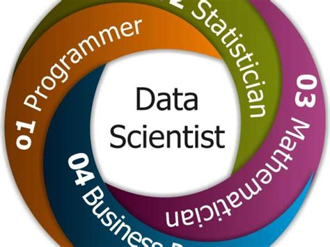 How to build a data science team   ZDNet