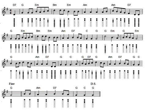 Lord Of The Dance Lyrics And Guitar Chords By The